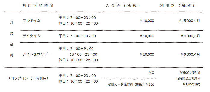 BUKATSUDOの利用条件