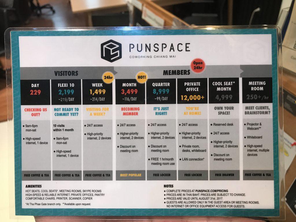 【チェンマイ】日本人にも人気のコワーキング Punspace Tha Phaeのまとめ
