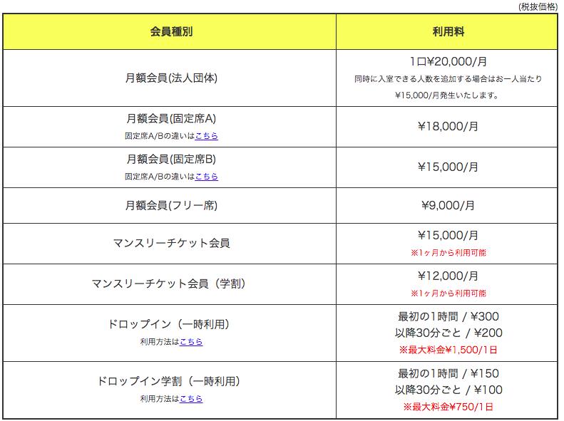 熊本のコワーキングスペース「未来会議室」の料金