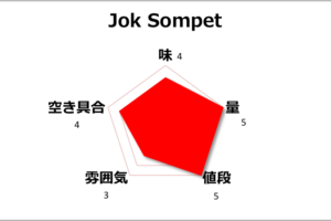 【チェンマイ】大人気の24時間営業「JOK SOMPET」でお粥三昧✨