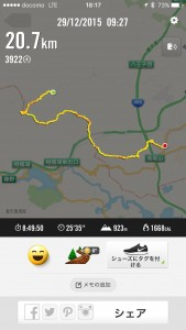 陣馬山から高尾山までの20km