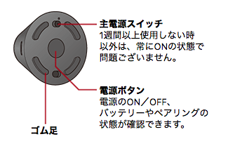 ③ スマホがTRENE本体から事前設定した範囲を離れると自動でアラーム警戒モードON