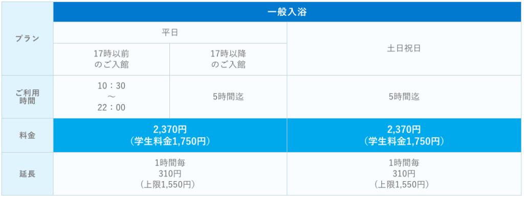 SKY SPA横浜の利用料金