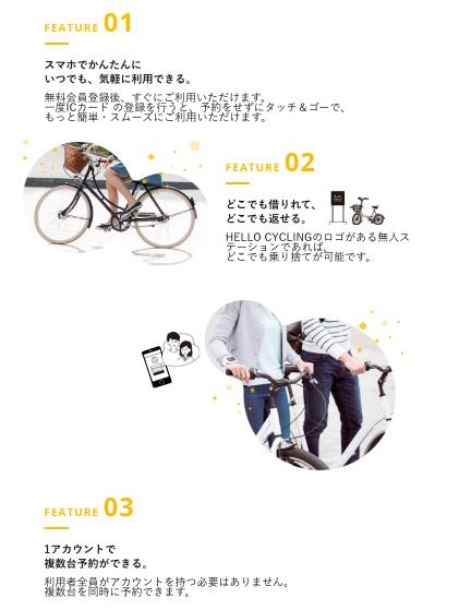 Hello Cycling(ハローサイクリング)とは?