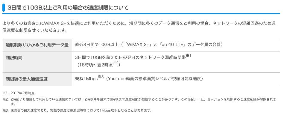 【WiMAXの残念なところ①】ギガ放題なのに速度制限あり?WiMAXの通信制限